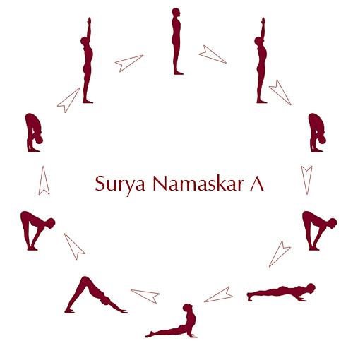 Surya Namaskar (saulės pasveikinimas) - Aštanga jogos studija Surya